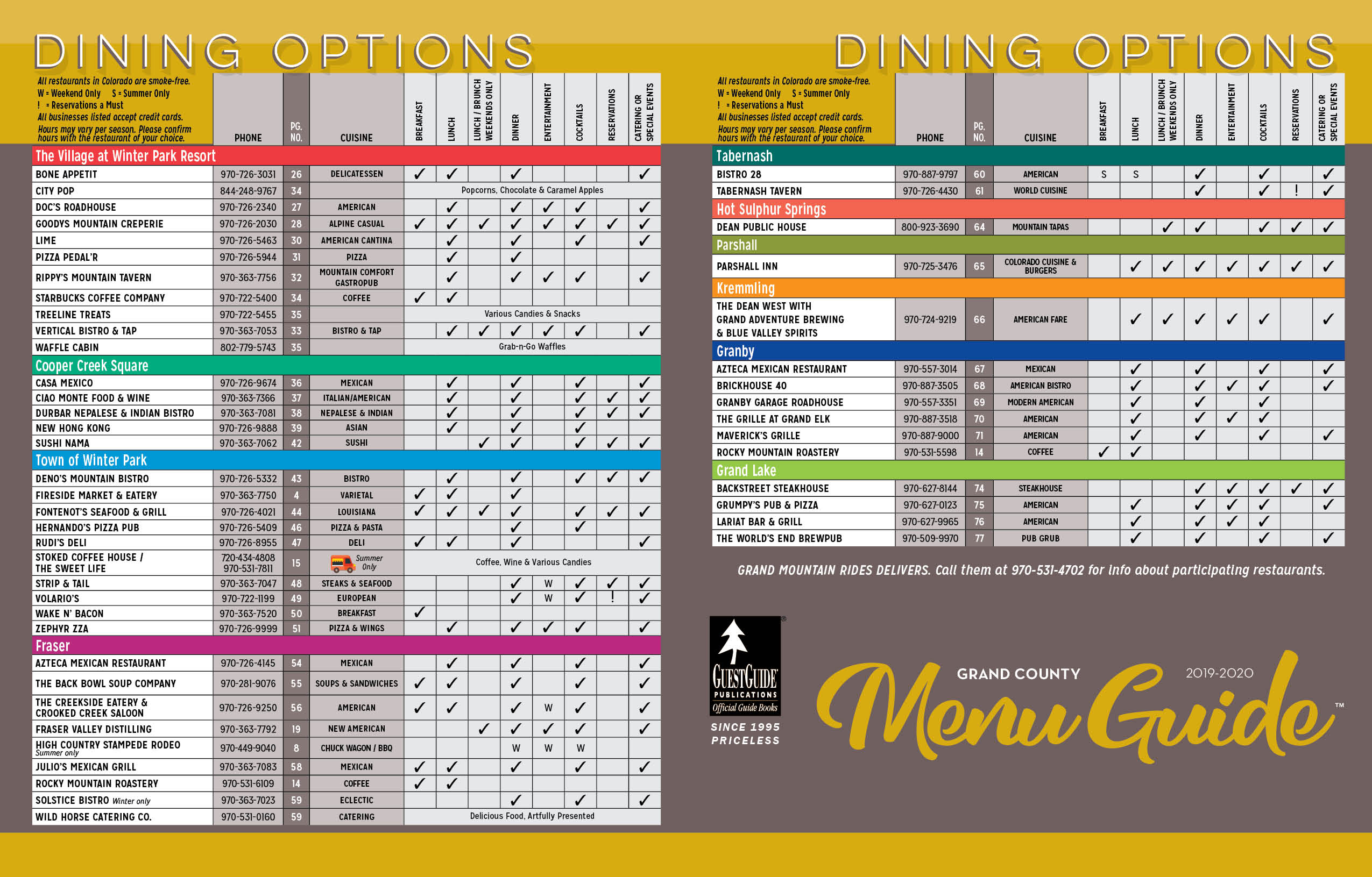 Grand County Dining Chart